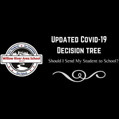 Updated Covid-19 Decision Tree