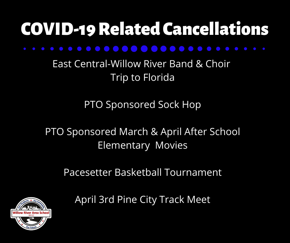 Covid 19 Cancellations